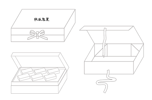 クラムシェルボックス構造
