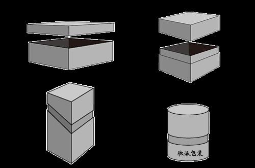 ふたとベースボックスの構造